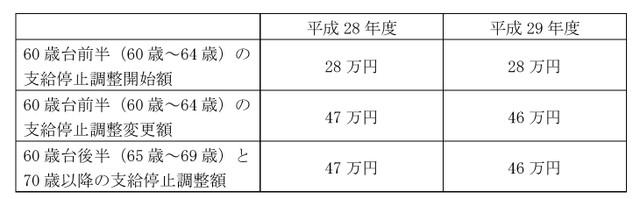H29zairou